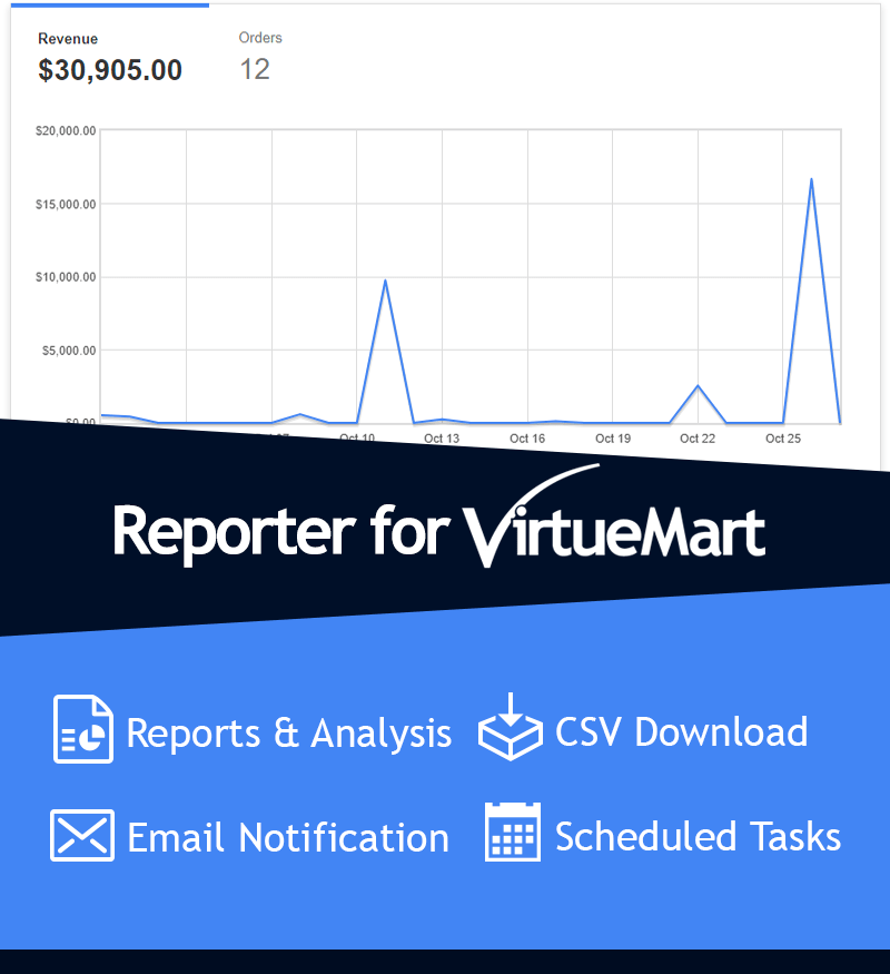 Reporter for VirtueMart